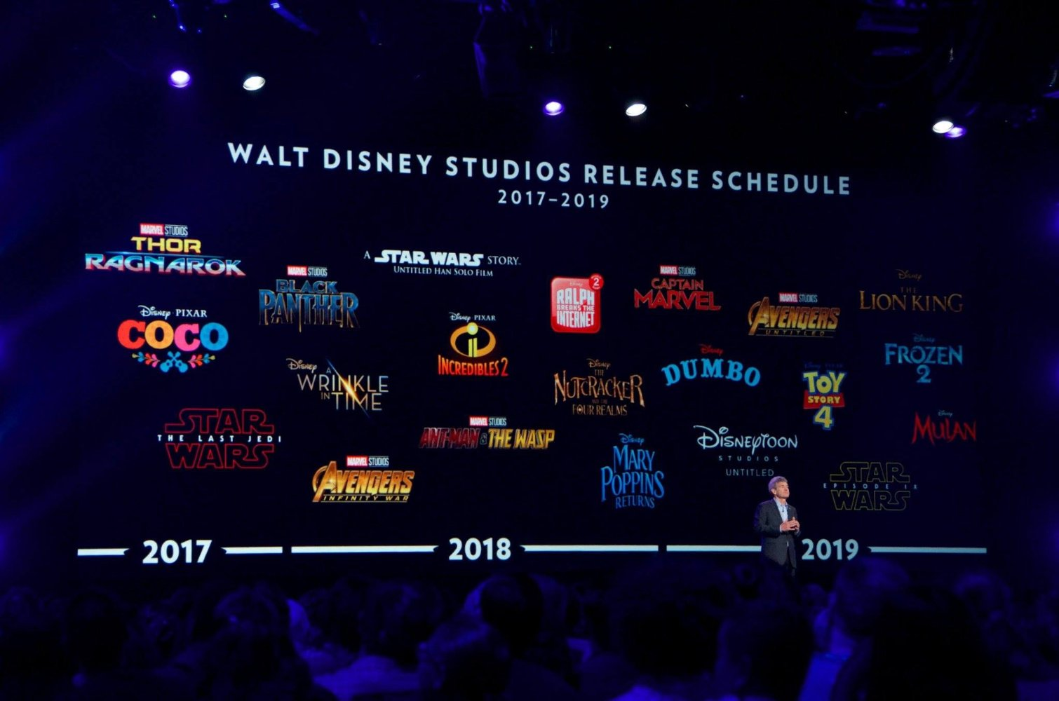 Disney movie release 2017-19