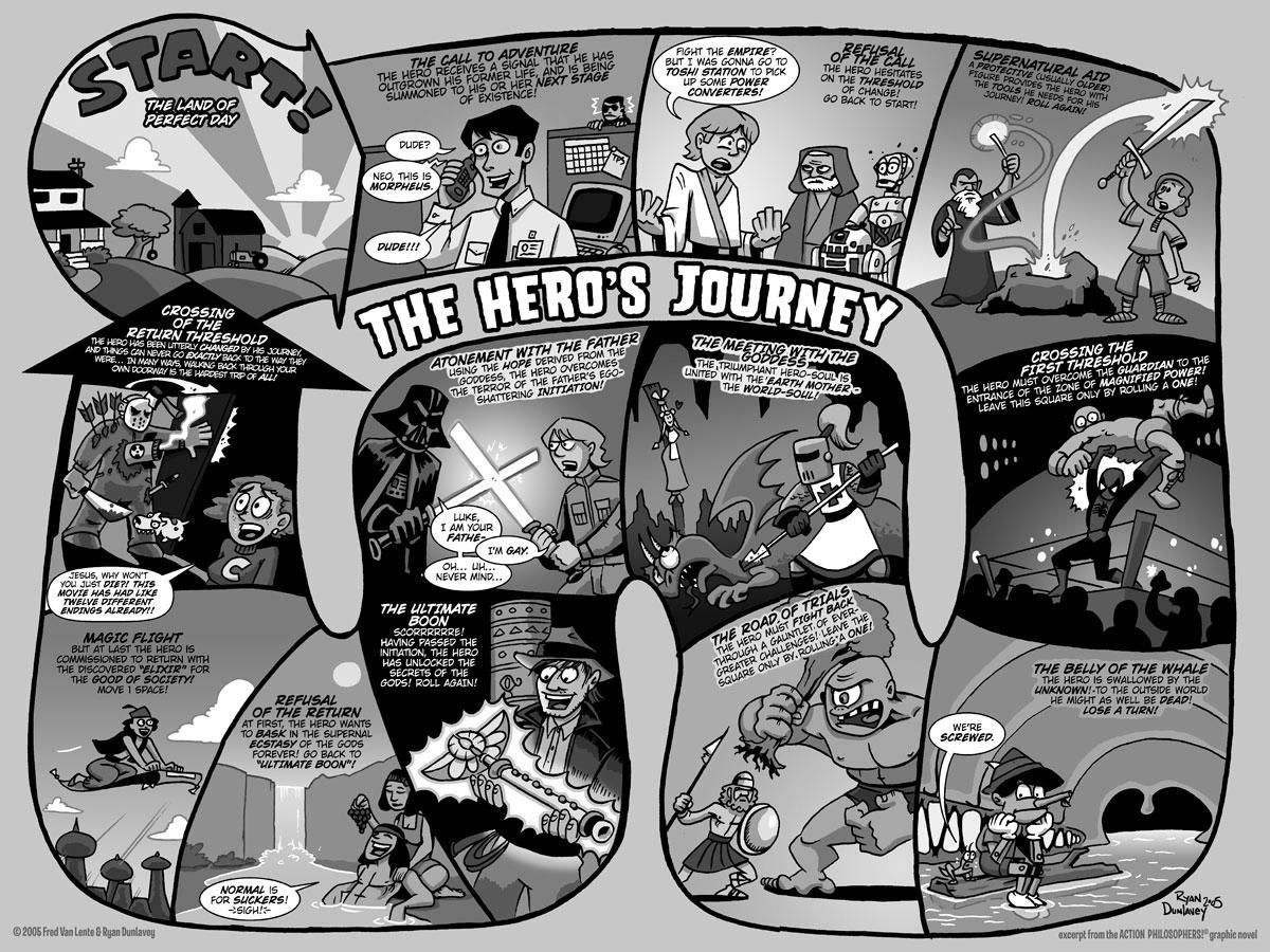 heroes journey.jpg